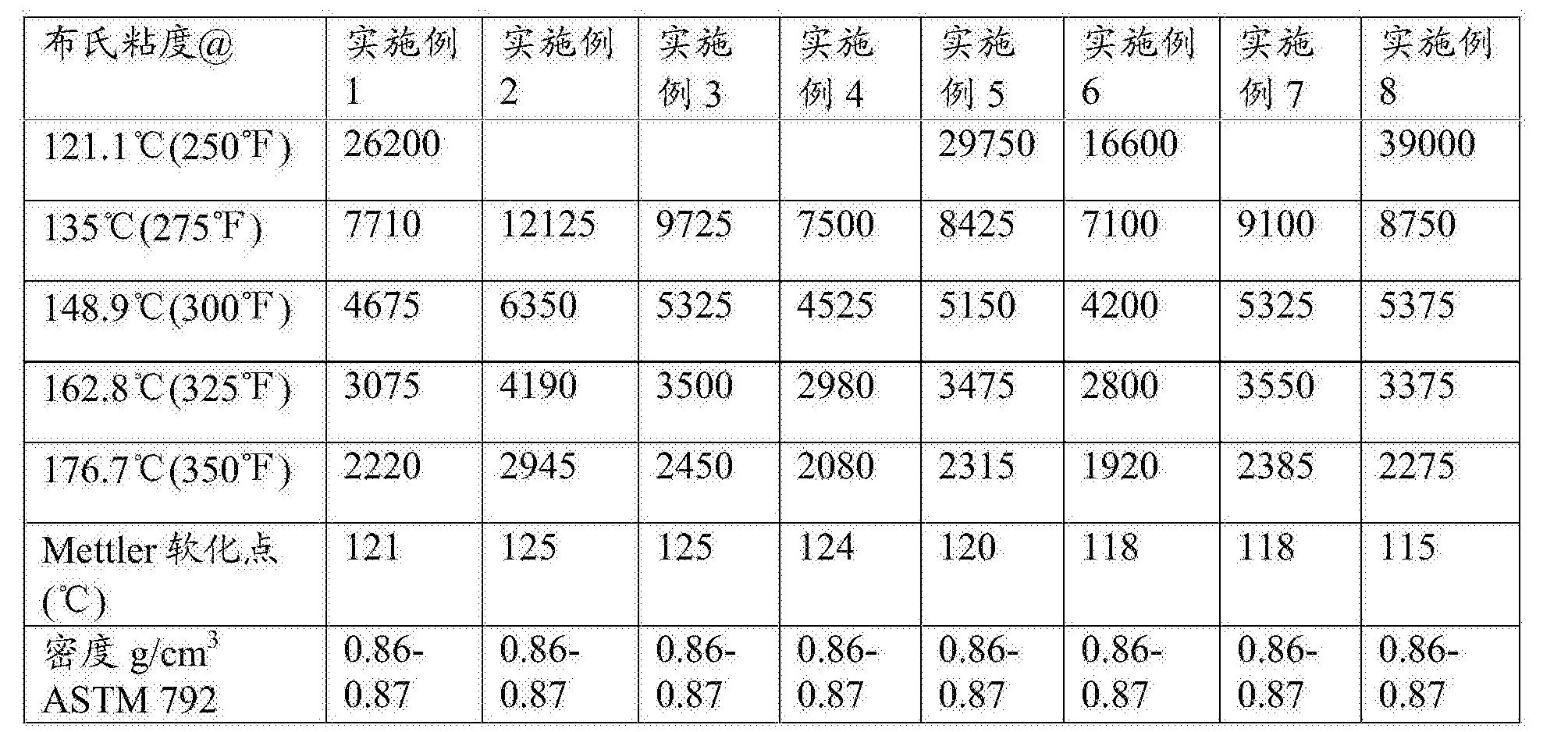 Figure CN108472182AD00252