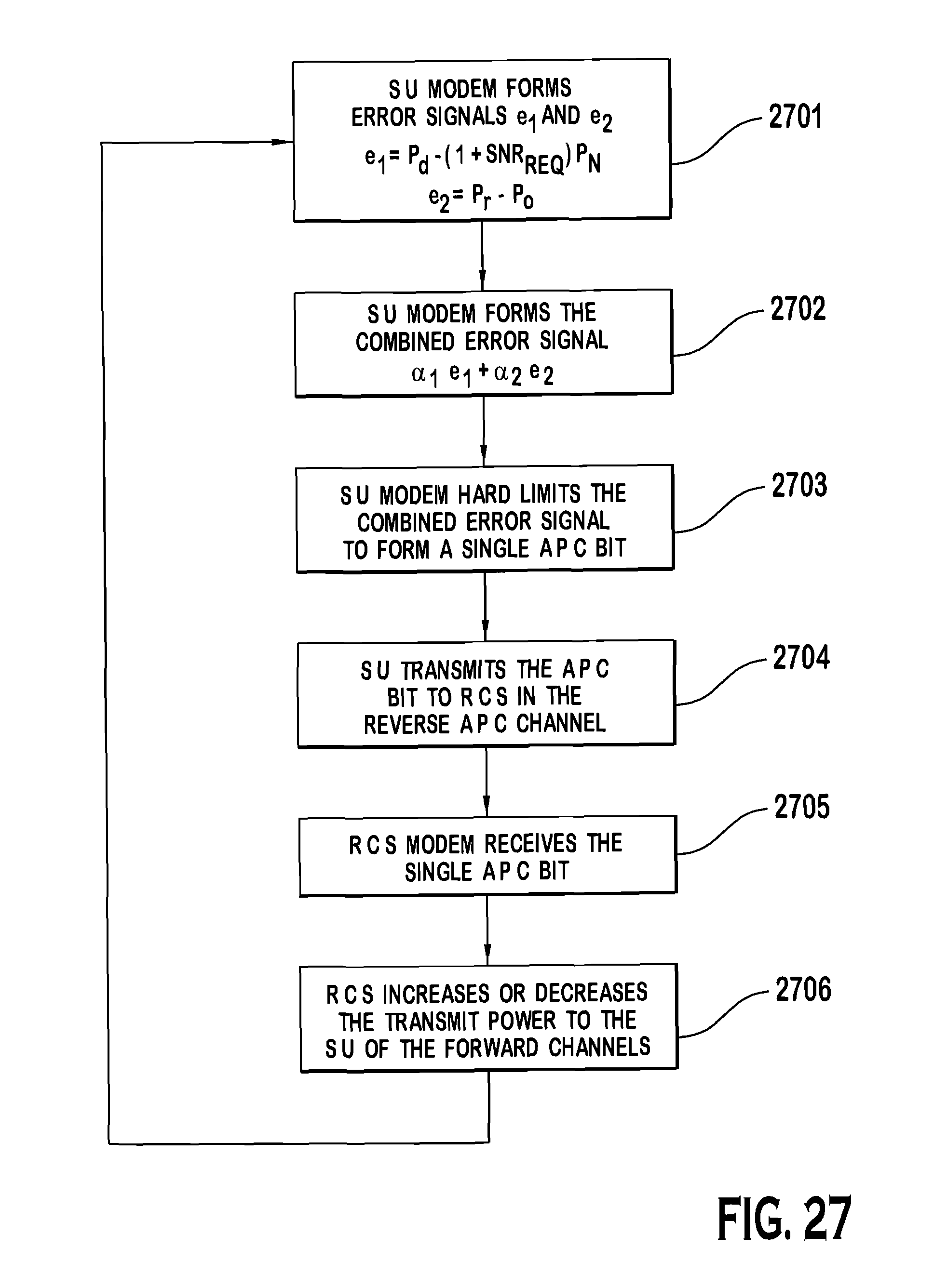 US8737363B2 - Code division multiple access (CDMA