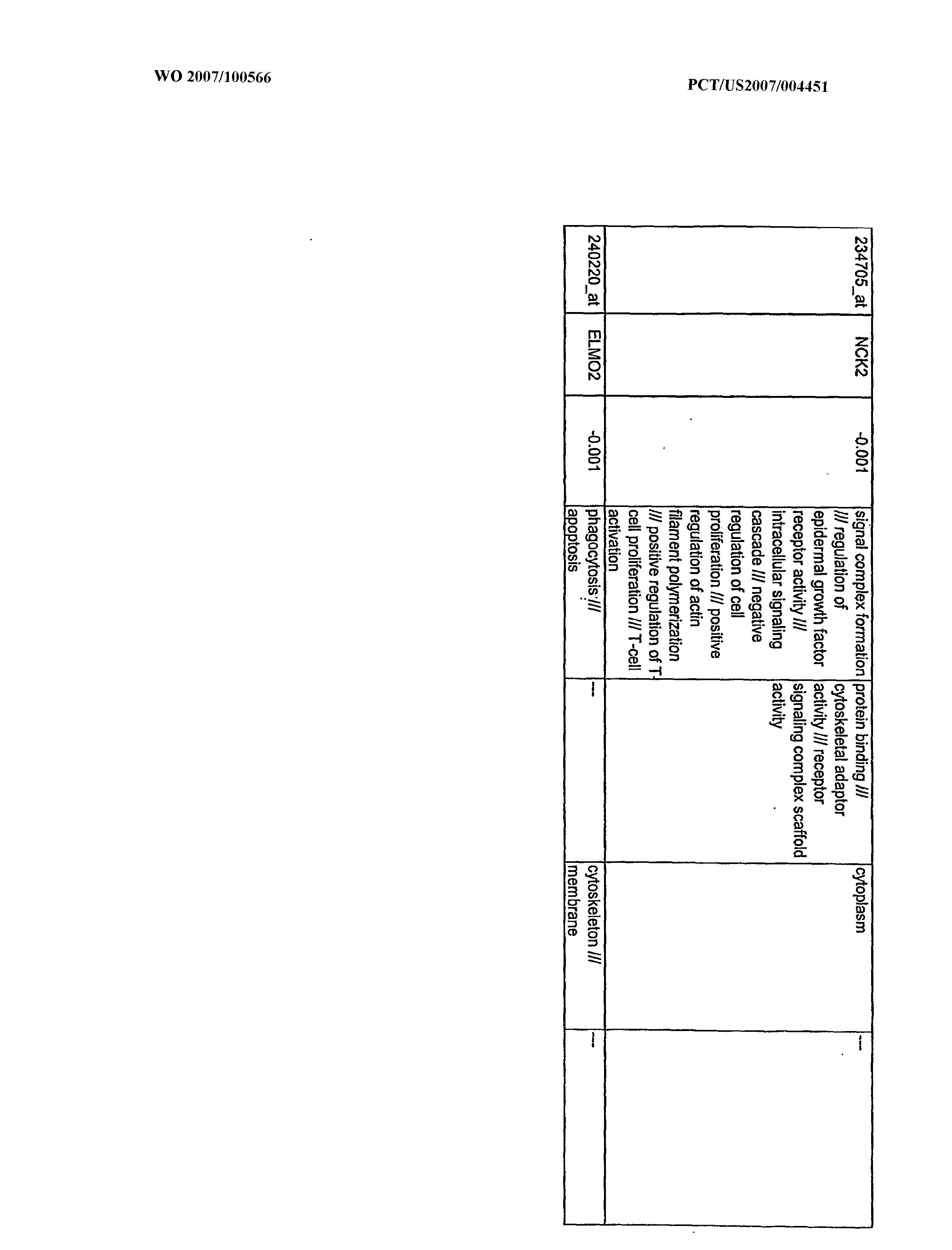 Figure imgf000546_0001