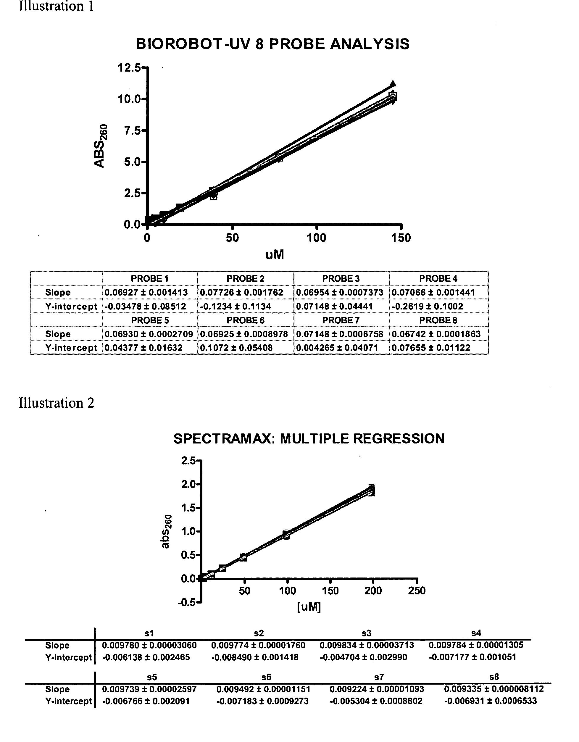 Figure US20040241872A1-20041202-P00001