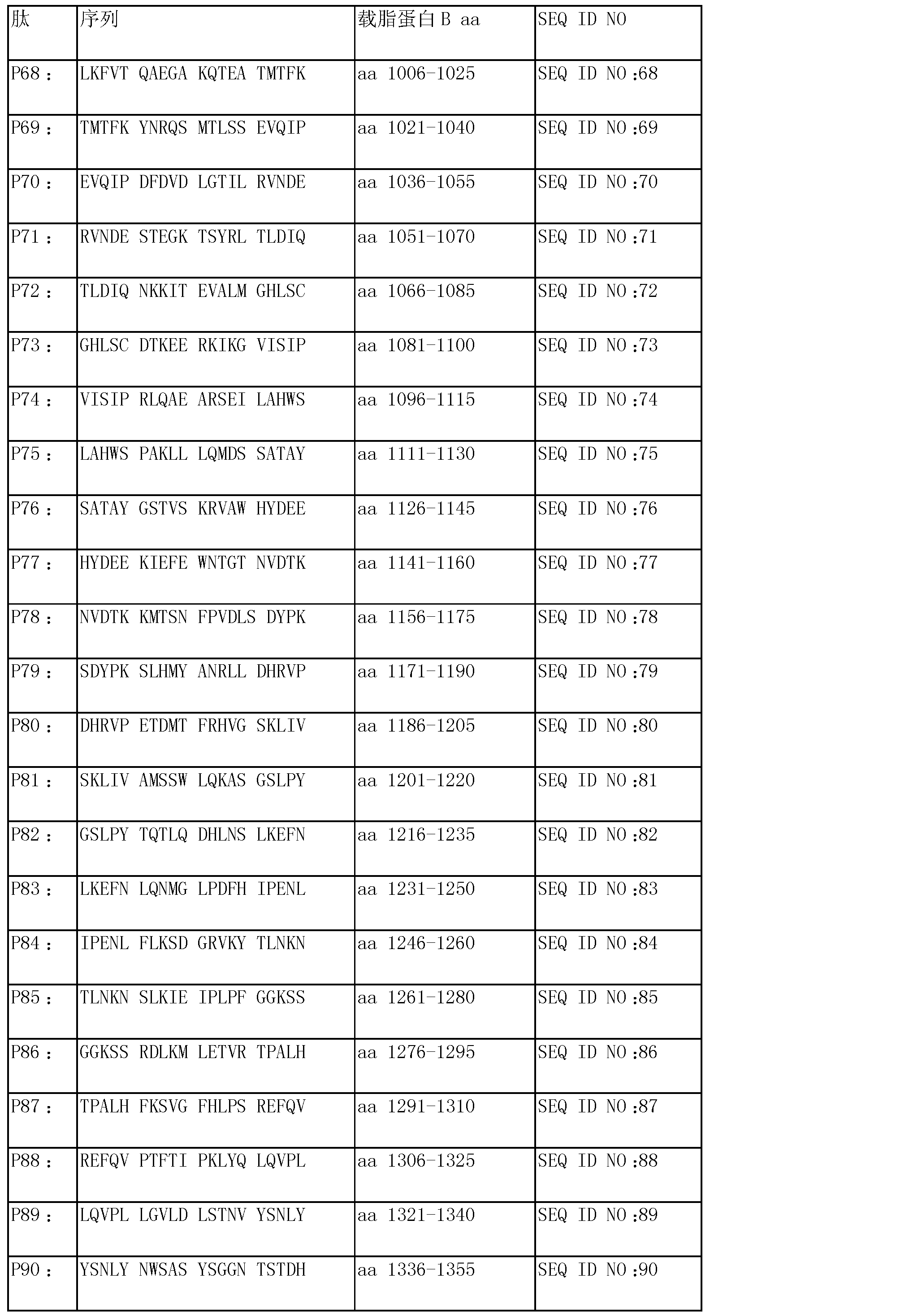 Figure CN103501806AD00231