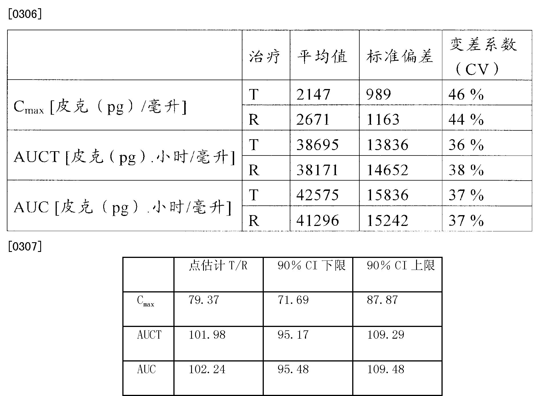 Figure CN102573806BD00371