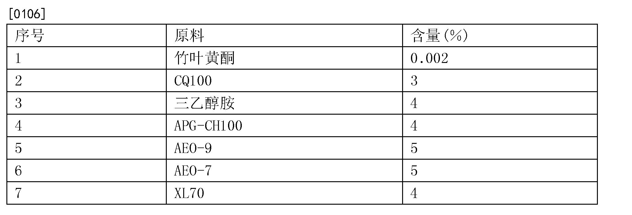 Figure CN105296177BD00112