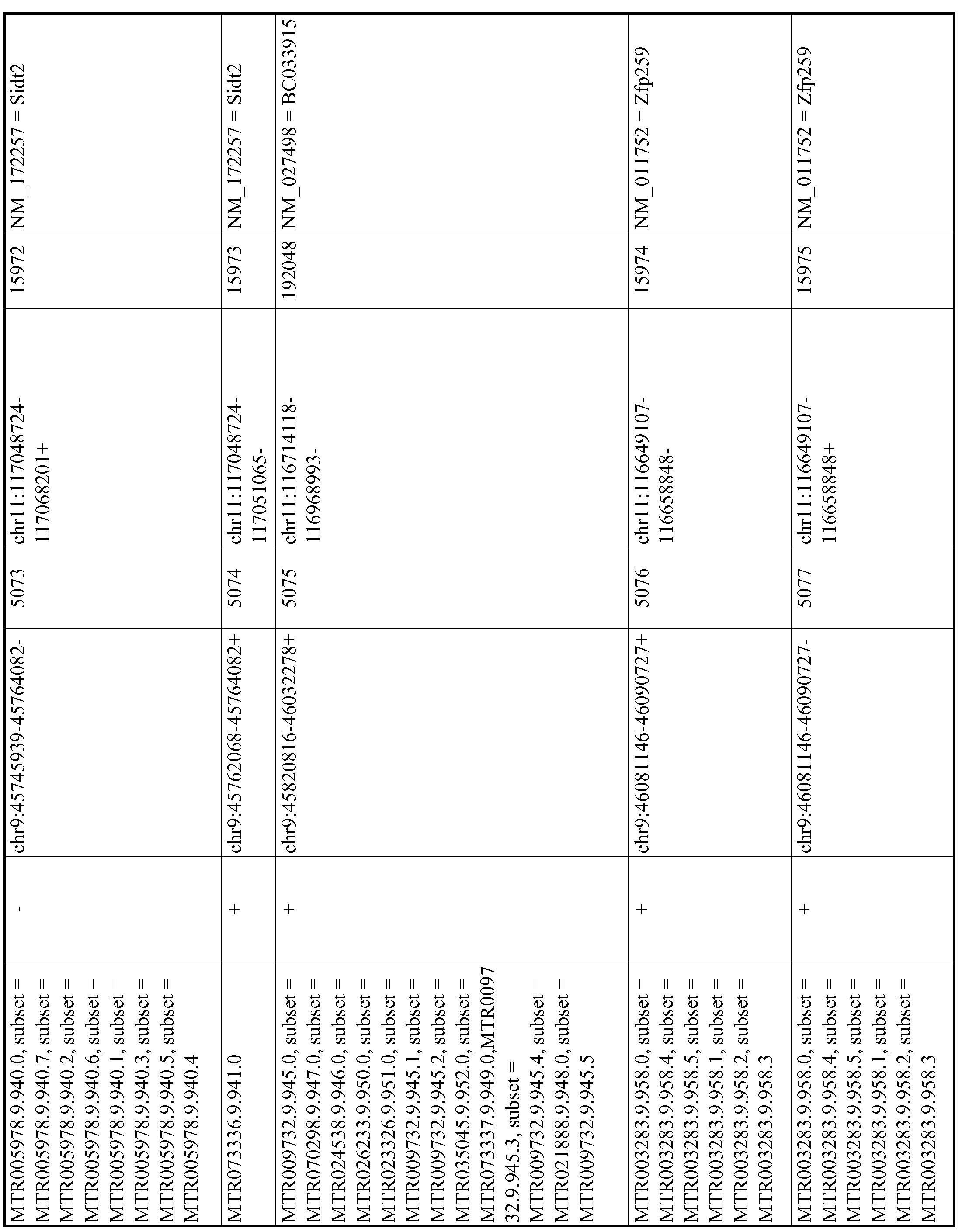 Figure imgf000926_0001