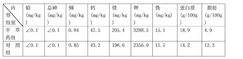 Figure CN103800541AD00061