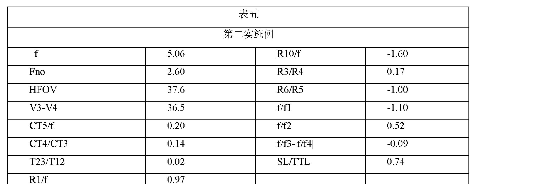 Figure CN202166776UD00132