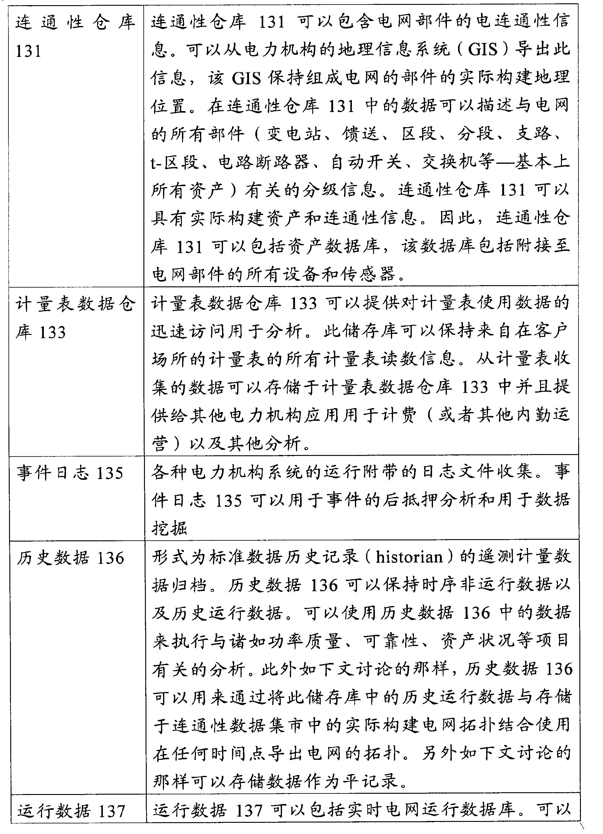 Figure CN102084569BD00151