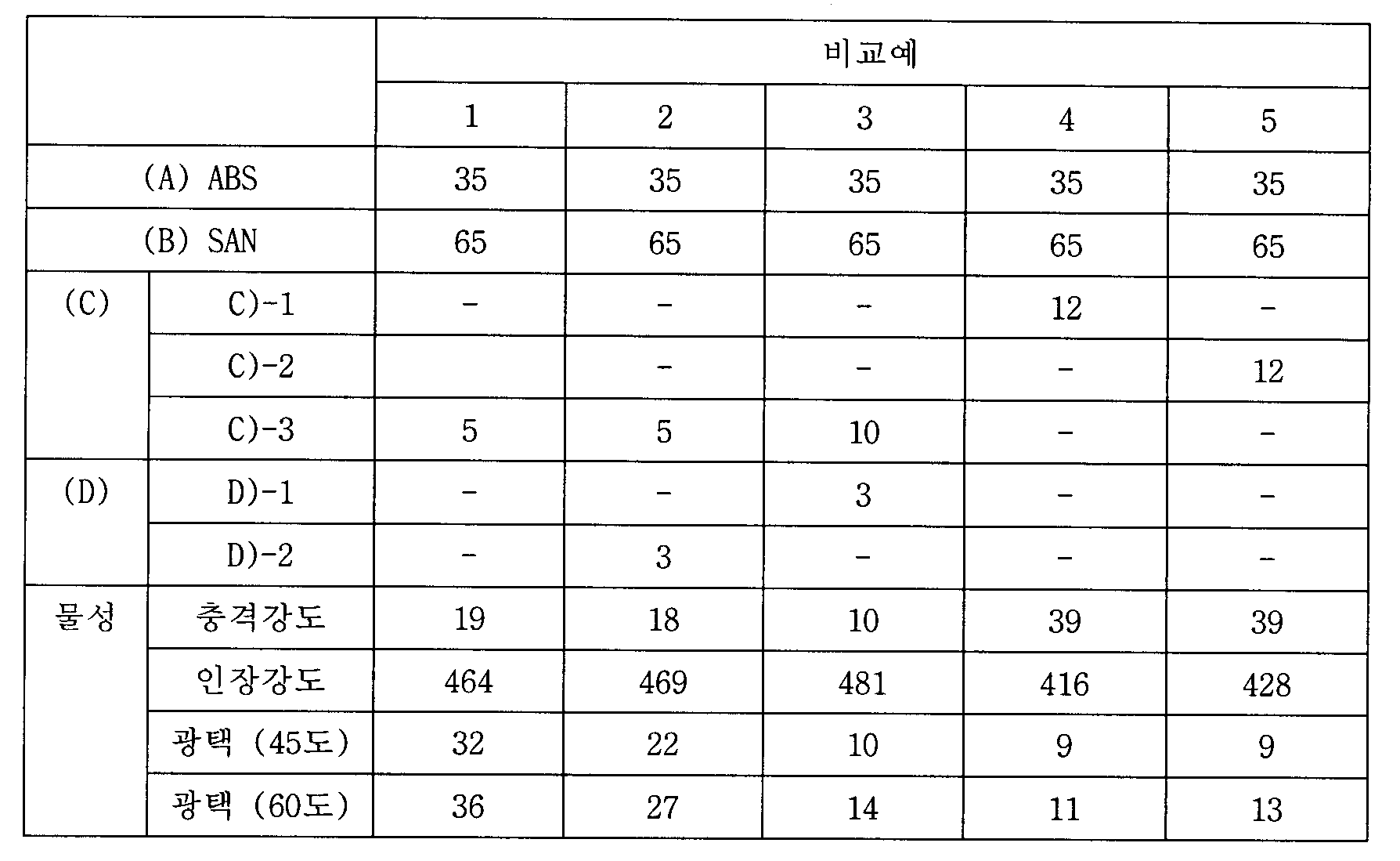 Figure 112004038779855-pat00002