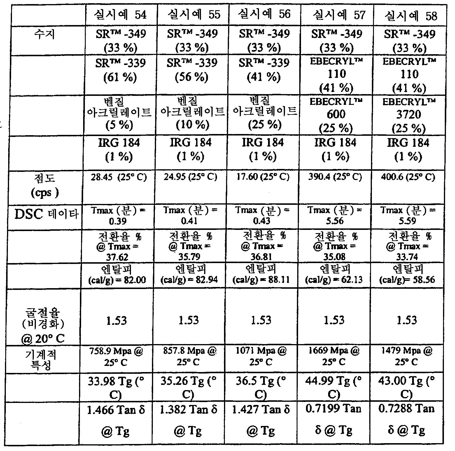 Figure 112002019257448-pct00011