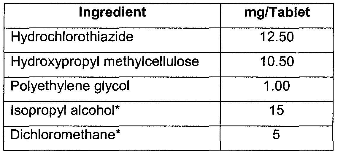 Best way to use hydrochlorothiazide