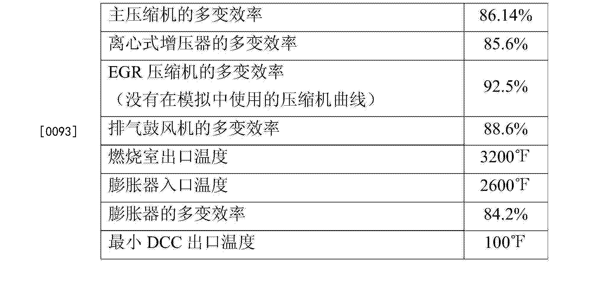 Figure CN103459815BD00201