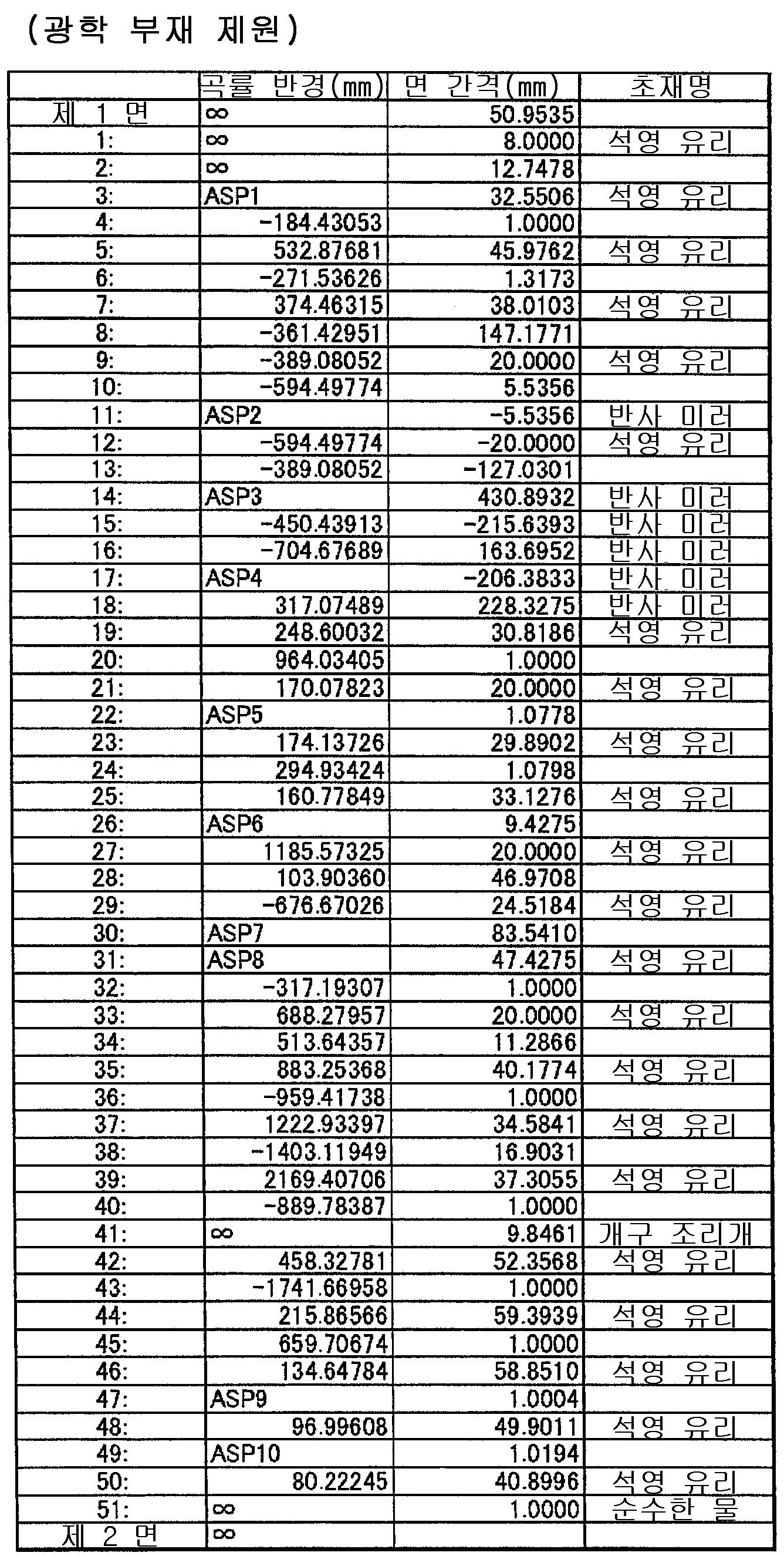 Figure 112015022032357-pat00018