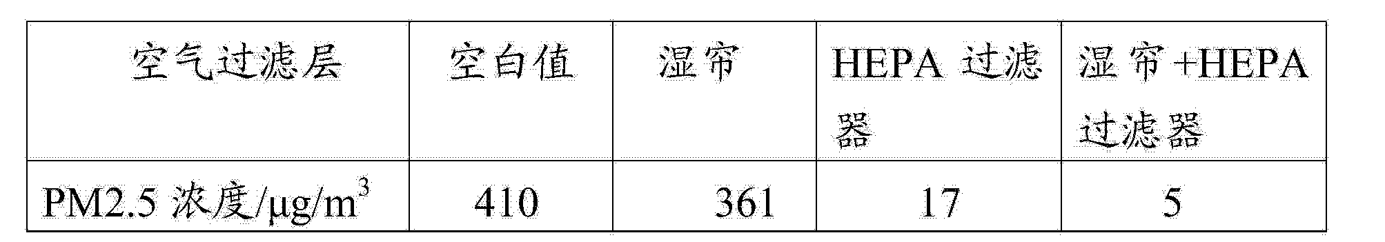 Figure CN103953990AD00062
