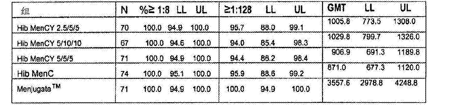Figure CN102526723BD00331