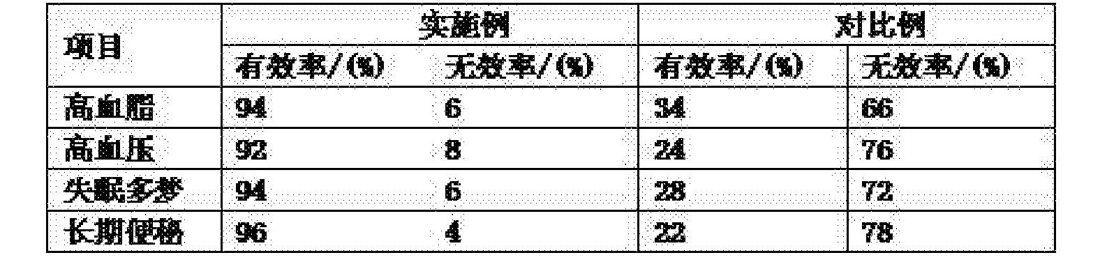 Figure CN106544253AD00062