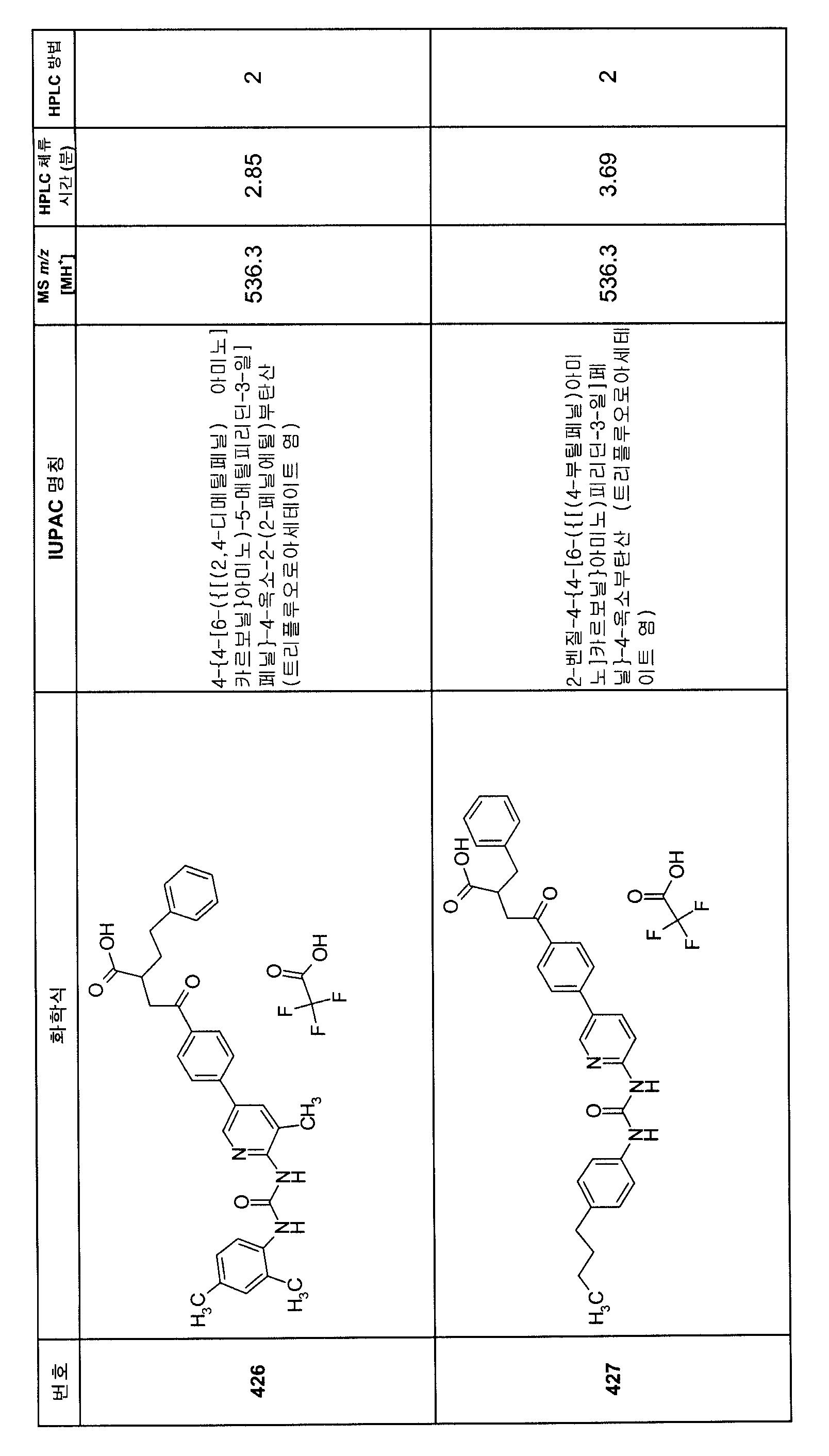 Figure 112007082249387-PCT00270