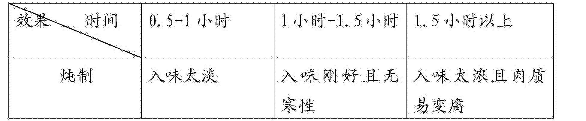 Figure CN106490610AD00061