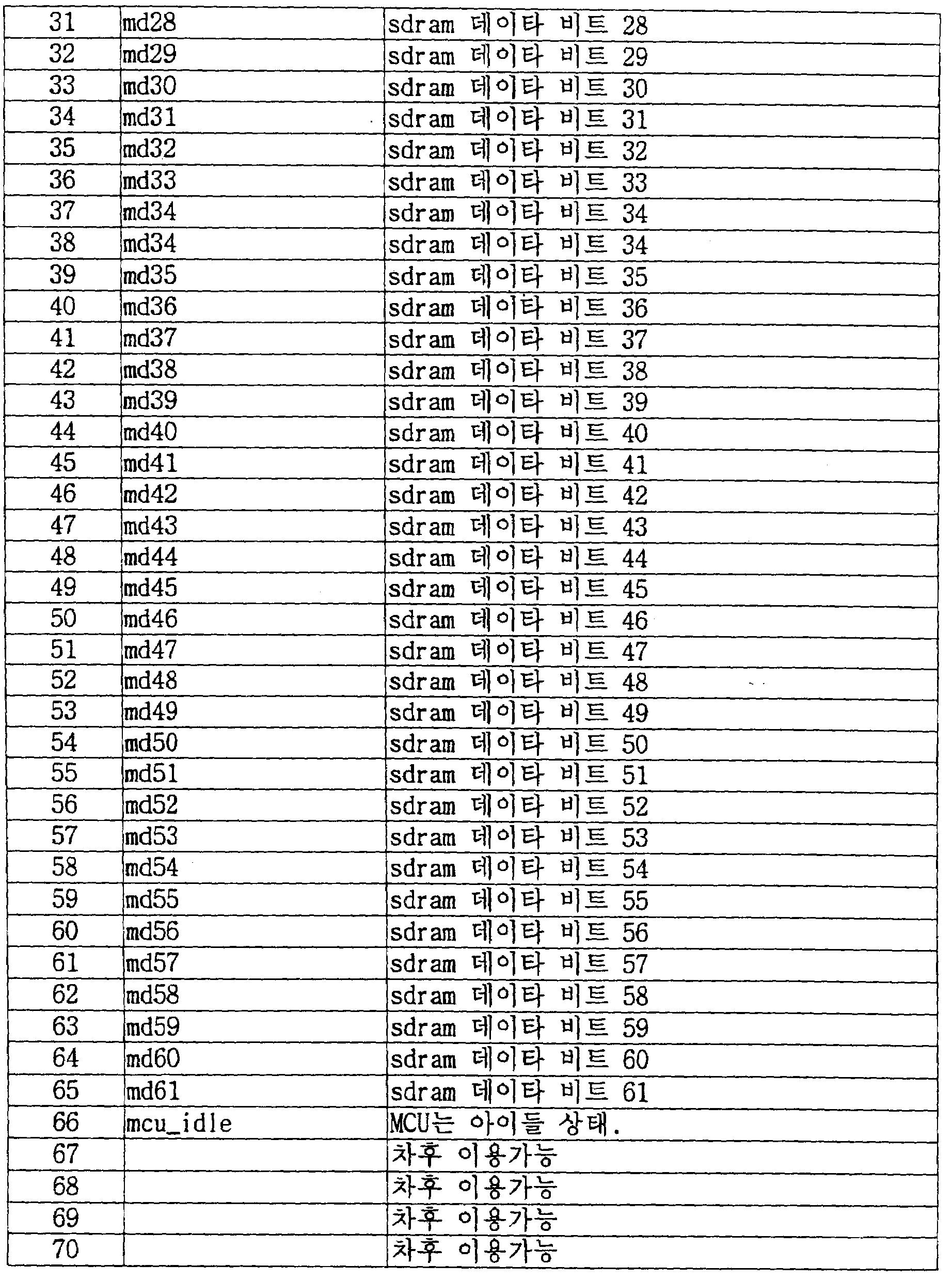 Figure kpo00092