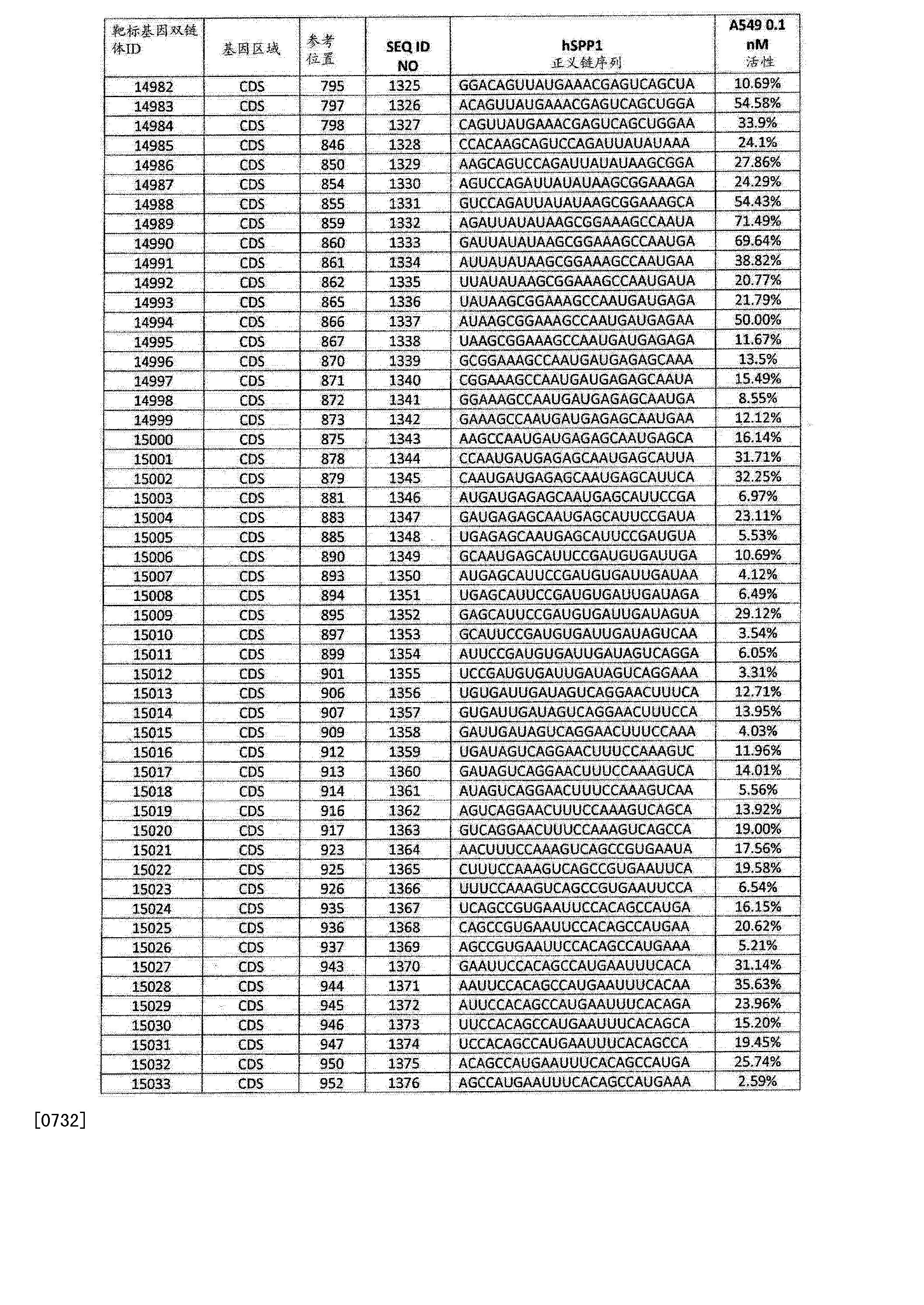Figure CN103108642BD01361
