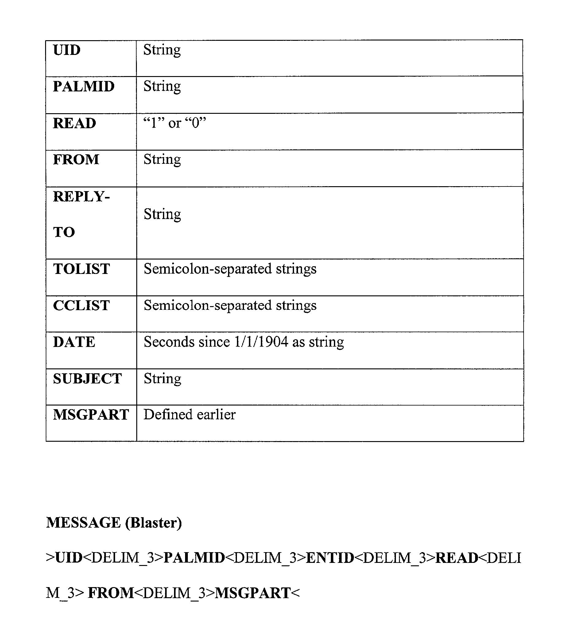 Figure US20030158892A1-20030821-P00012