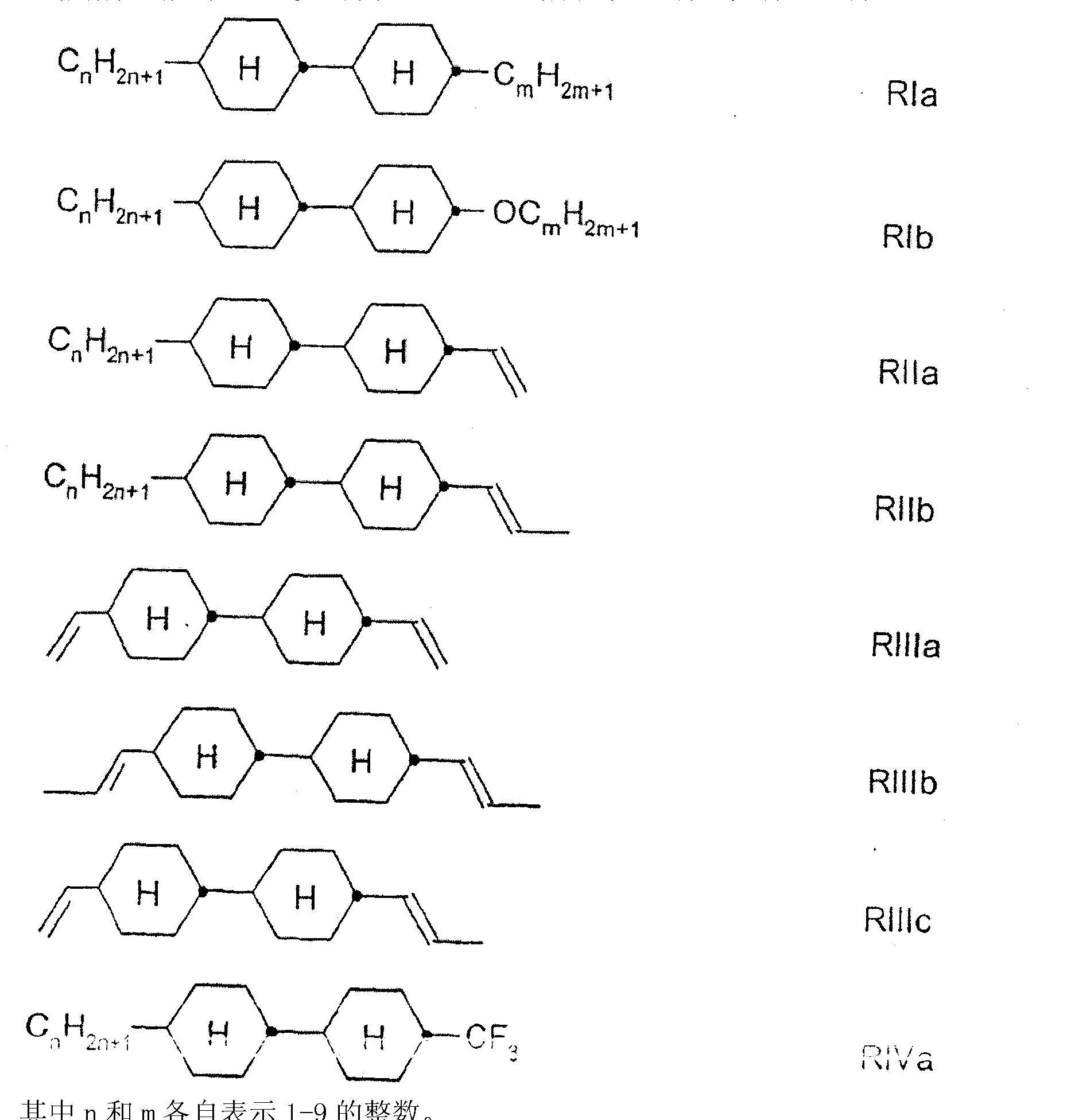 Figure CN101294079BC00141
