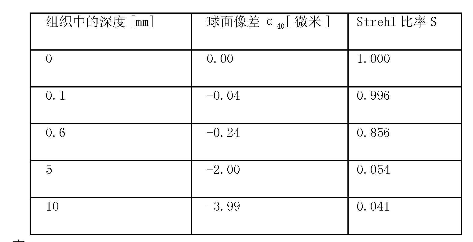 Figure CN102596126AD00131