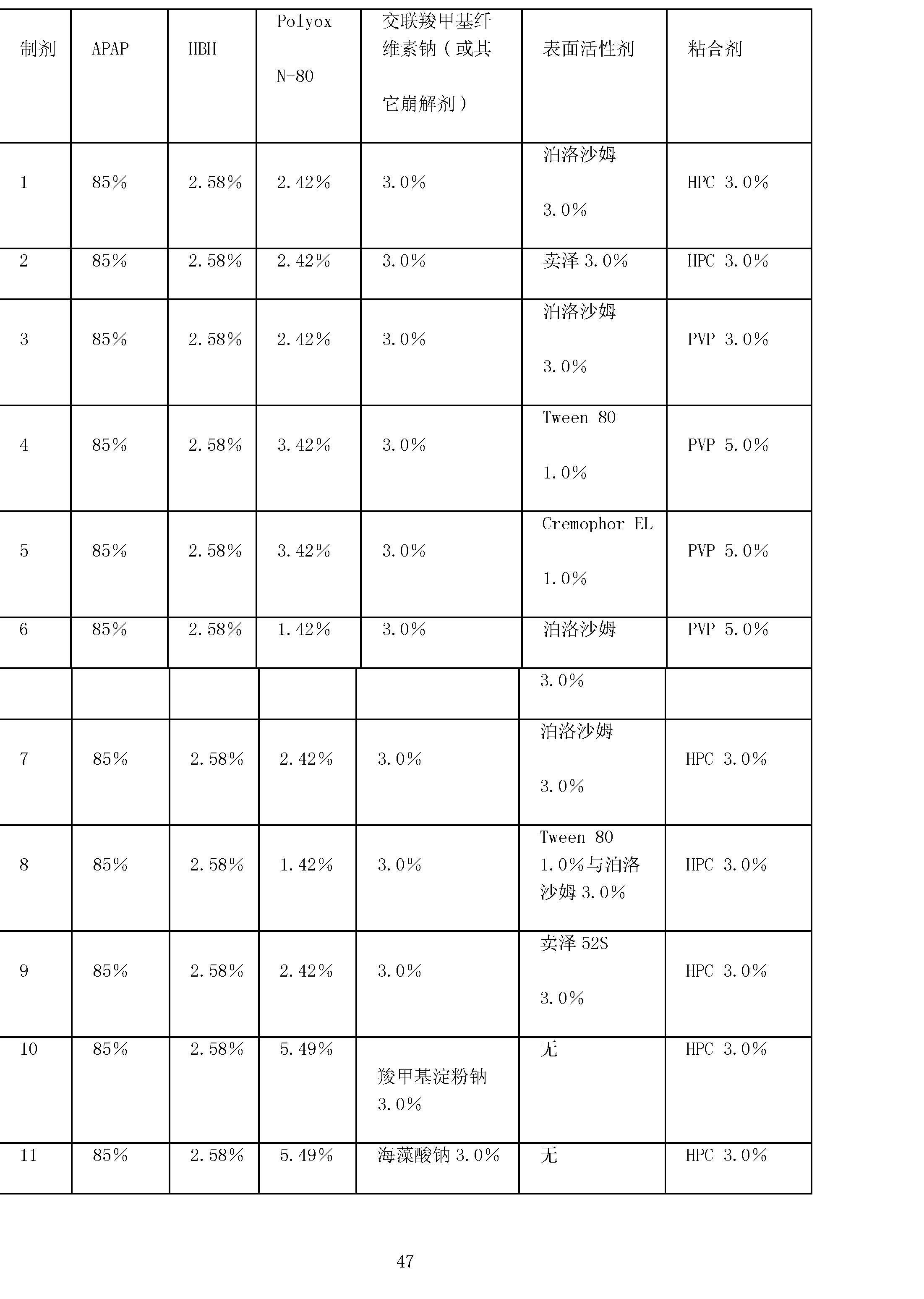 Figure CN101208076BD00471