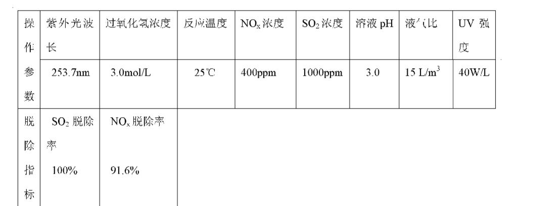Figure CN101940871AD00091