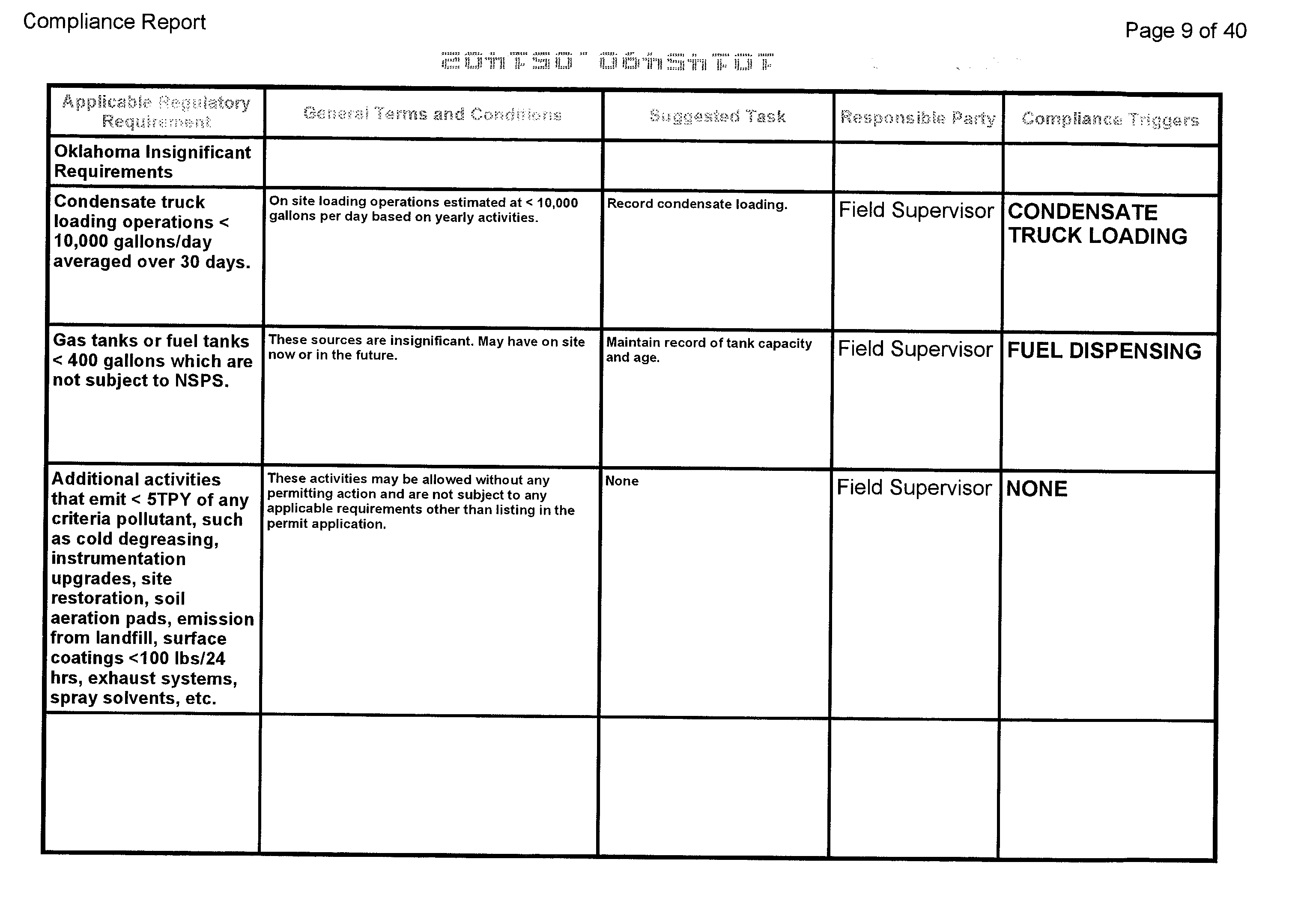 Figure US20030131011A1-20030710-P00004