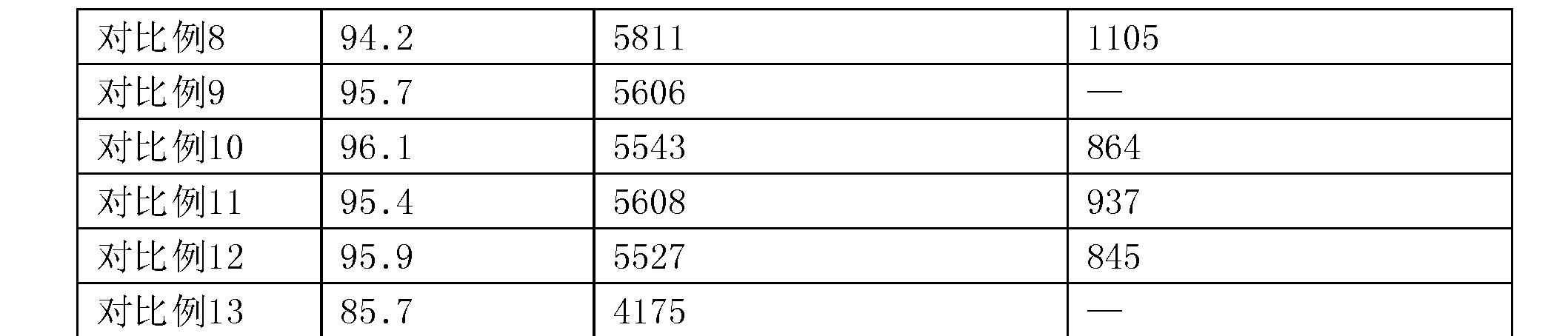 Figure CN108551795AD00091