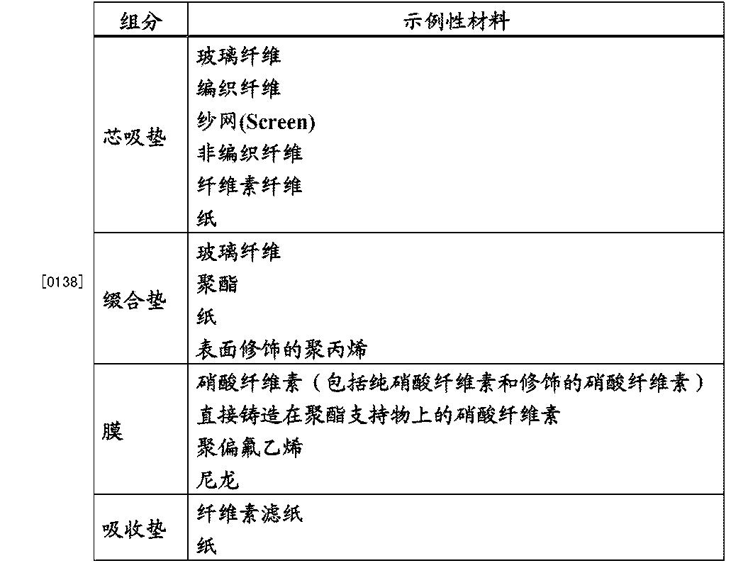 Figure CN103025885BD00201