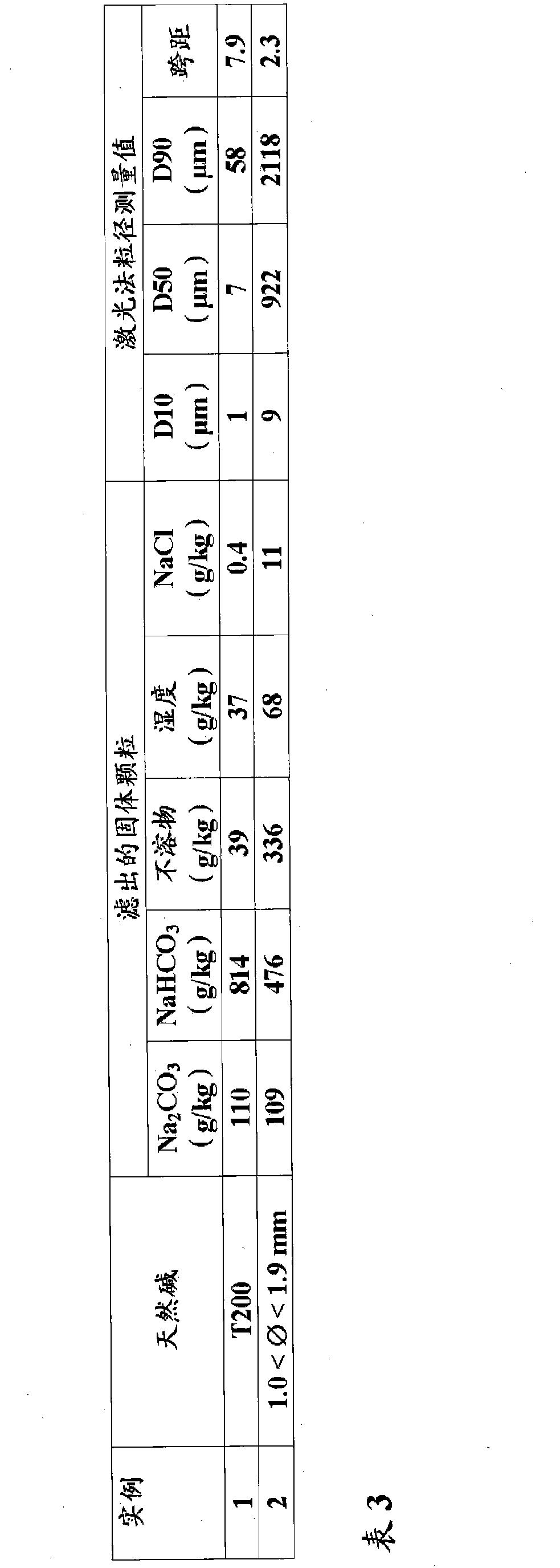 Figure CN102264644BD00111