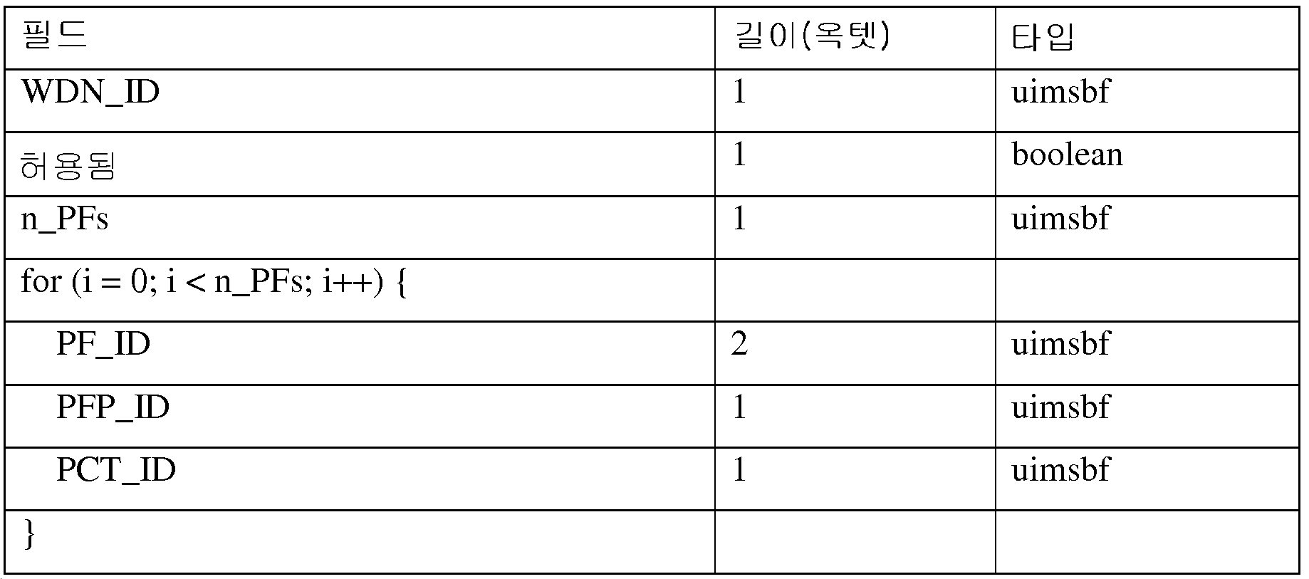 Figure 112015058943032-pct00037