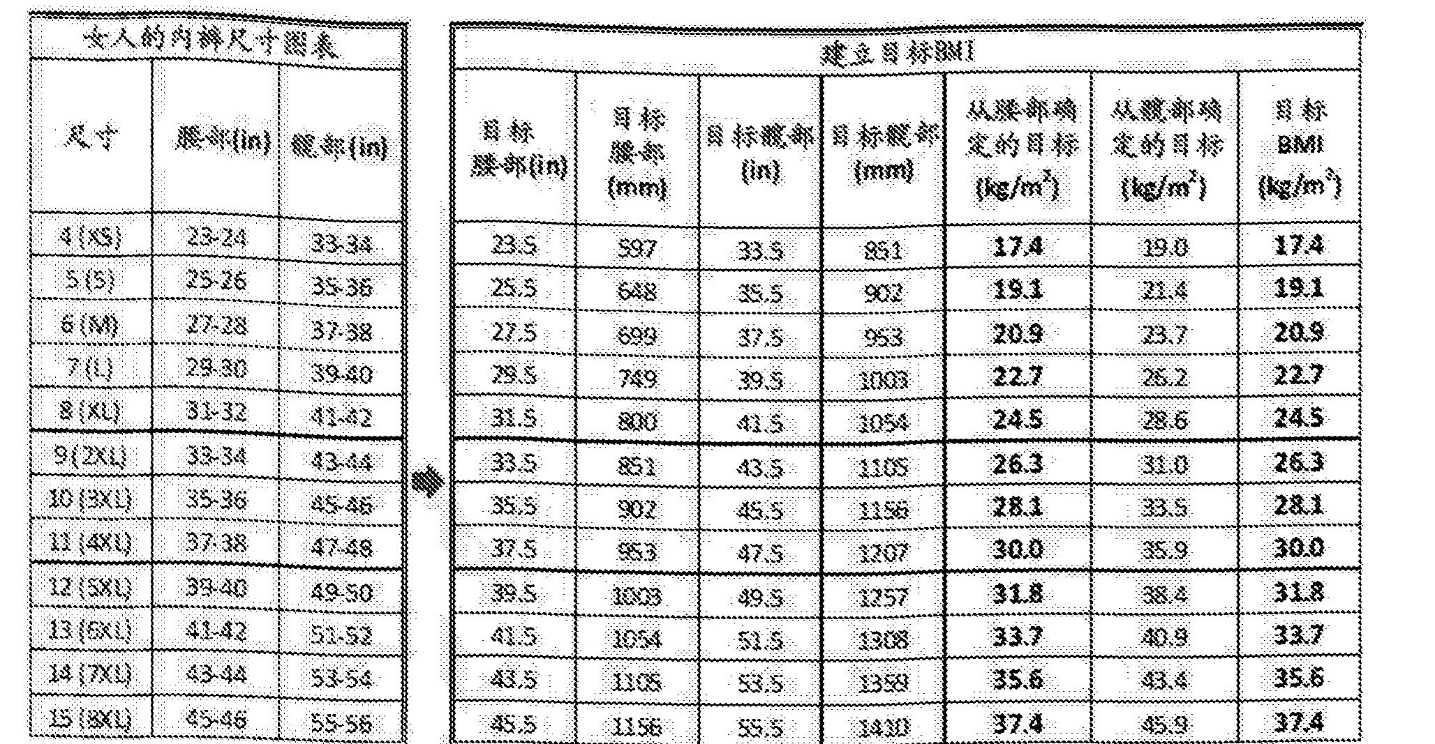 Figure CN107787212AD00101