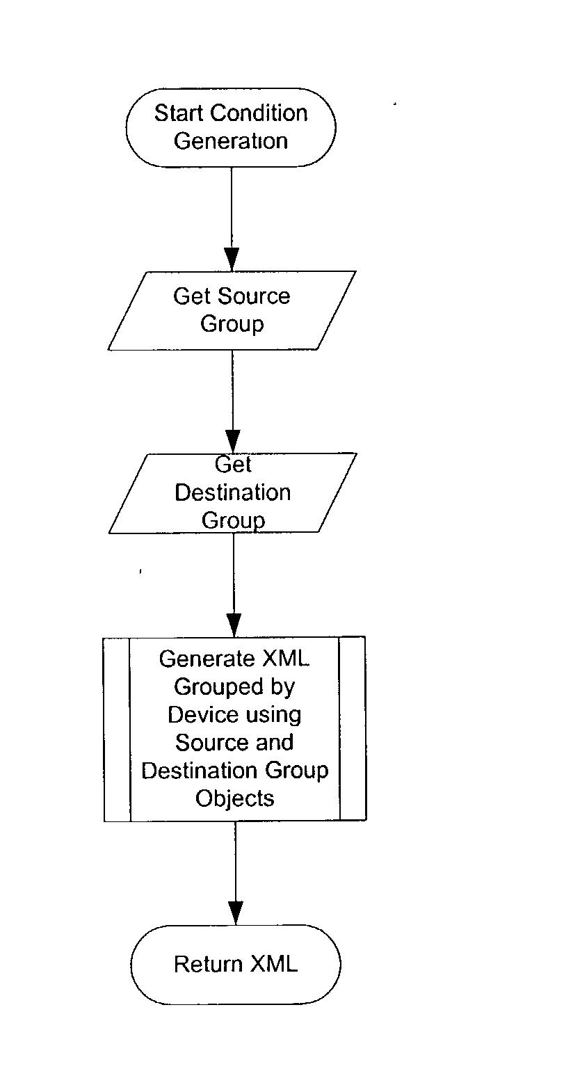 Figure US20030154404A1-20030814-P00044