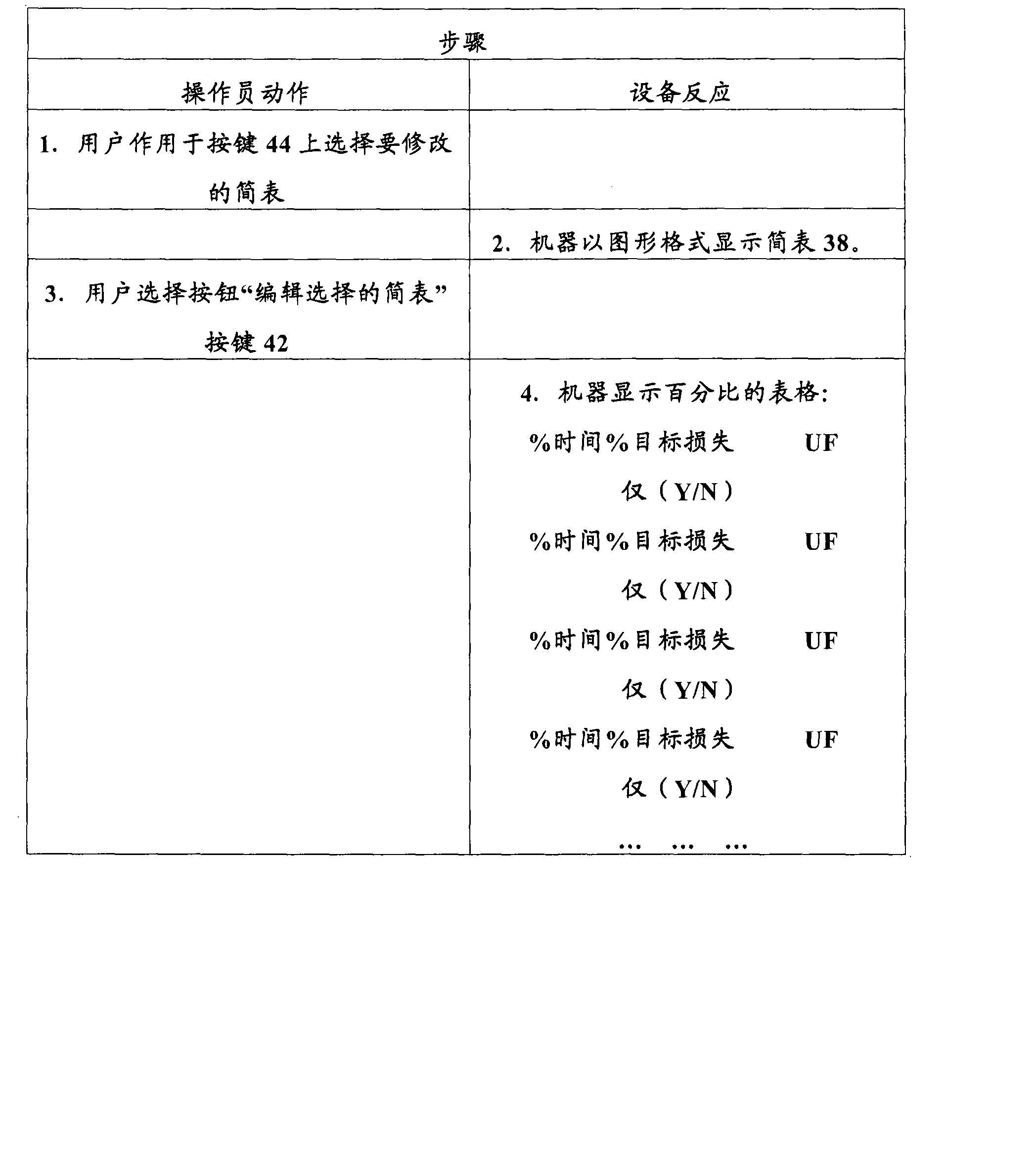 Figure CN101341489BD00151