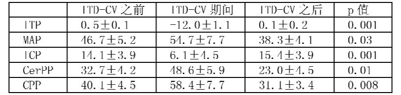 Figure CN1829548BD00171
