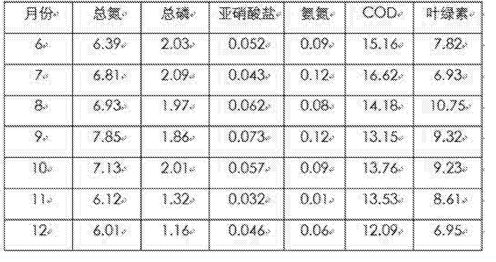 Figure CN105601033AD00072