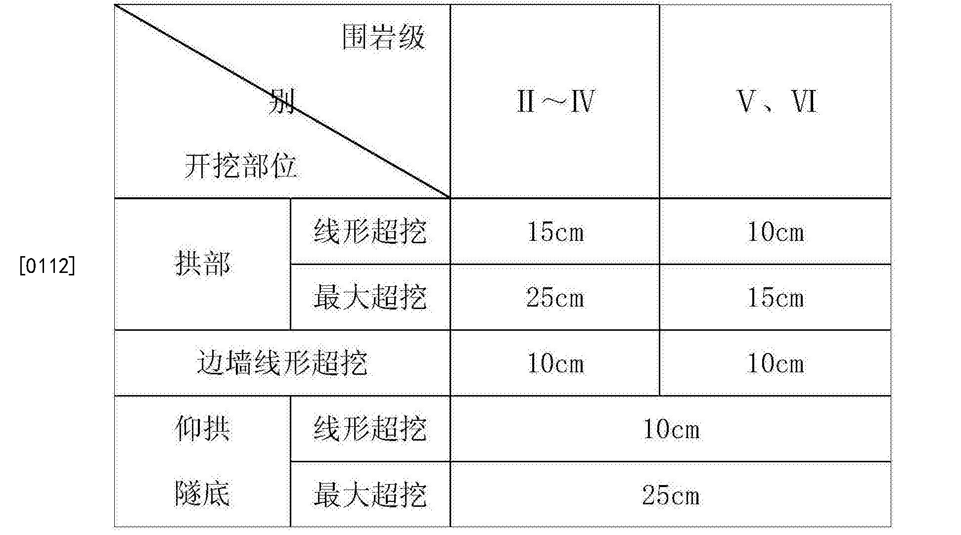 Figure CN106837352AD00151
