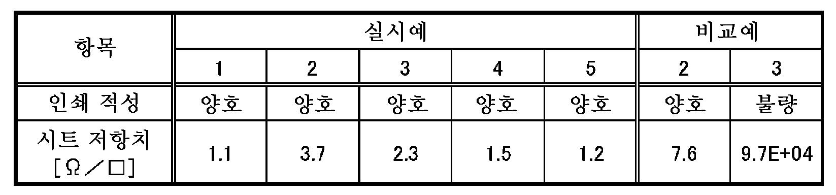 Figure 112012024711912-pat00004