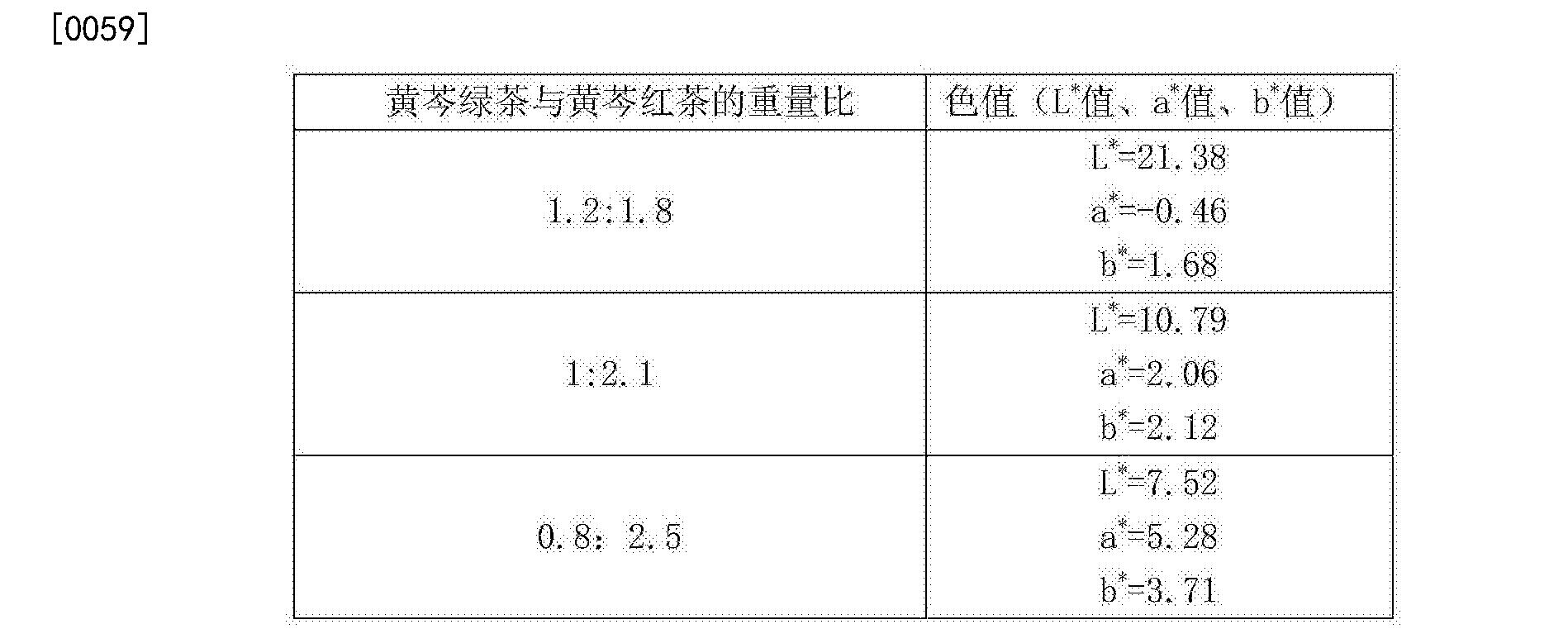 Figure CN105230843AD00071