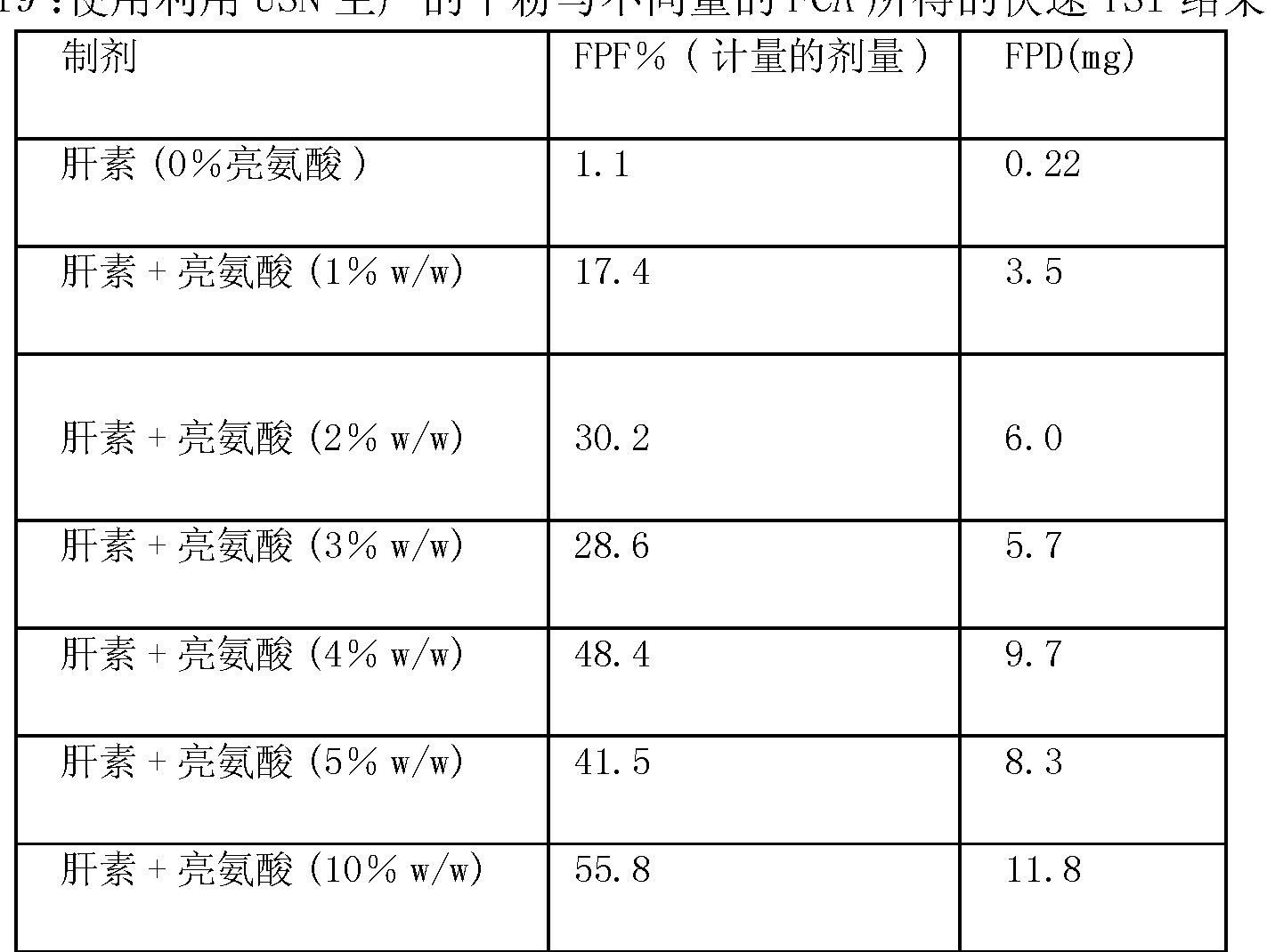 Figure CN1805731BD00481