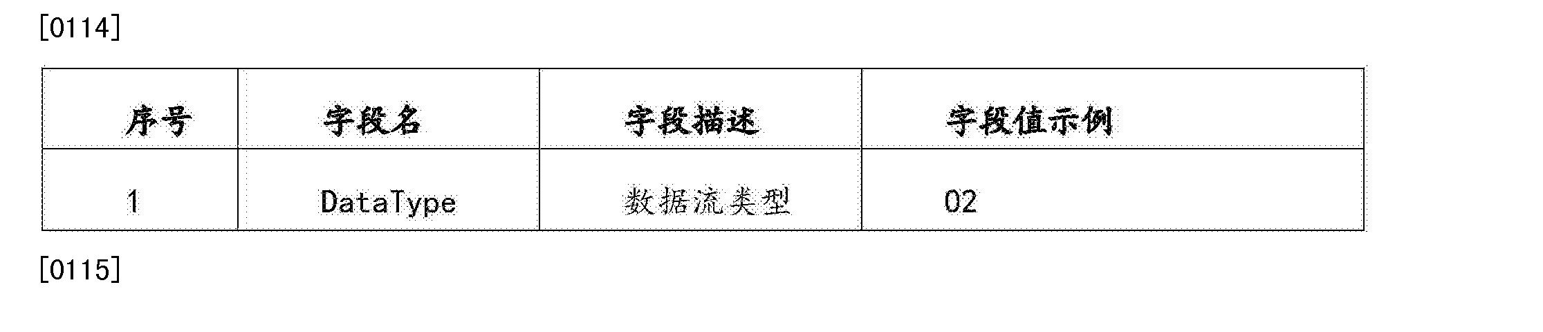 Figure CN105046088AD00154