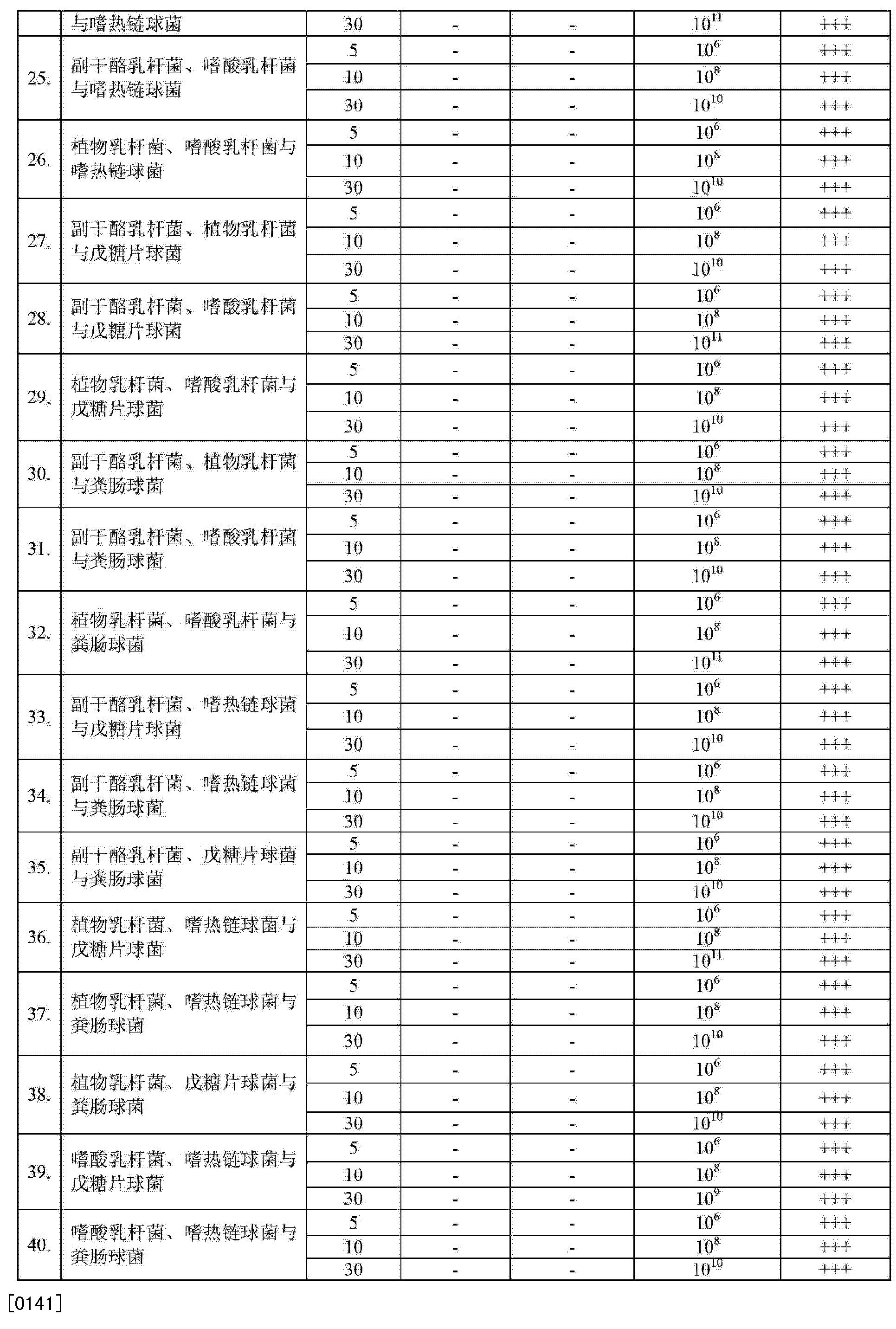 Figure CN103652995AD00151