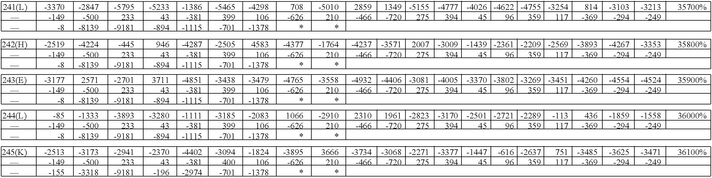 Figure US08945899-20150203-C00044