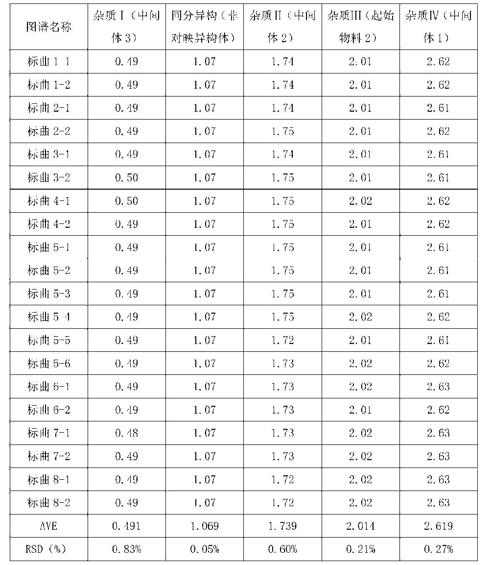 Figure CN104459004AD00141