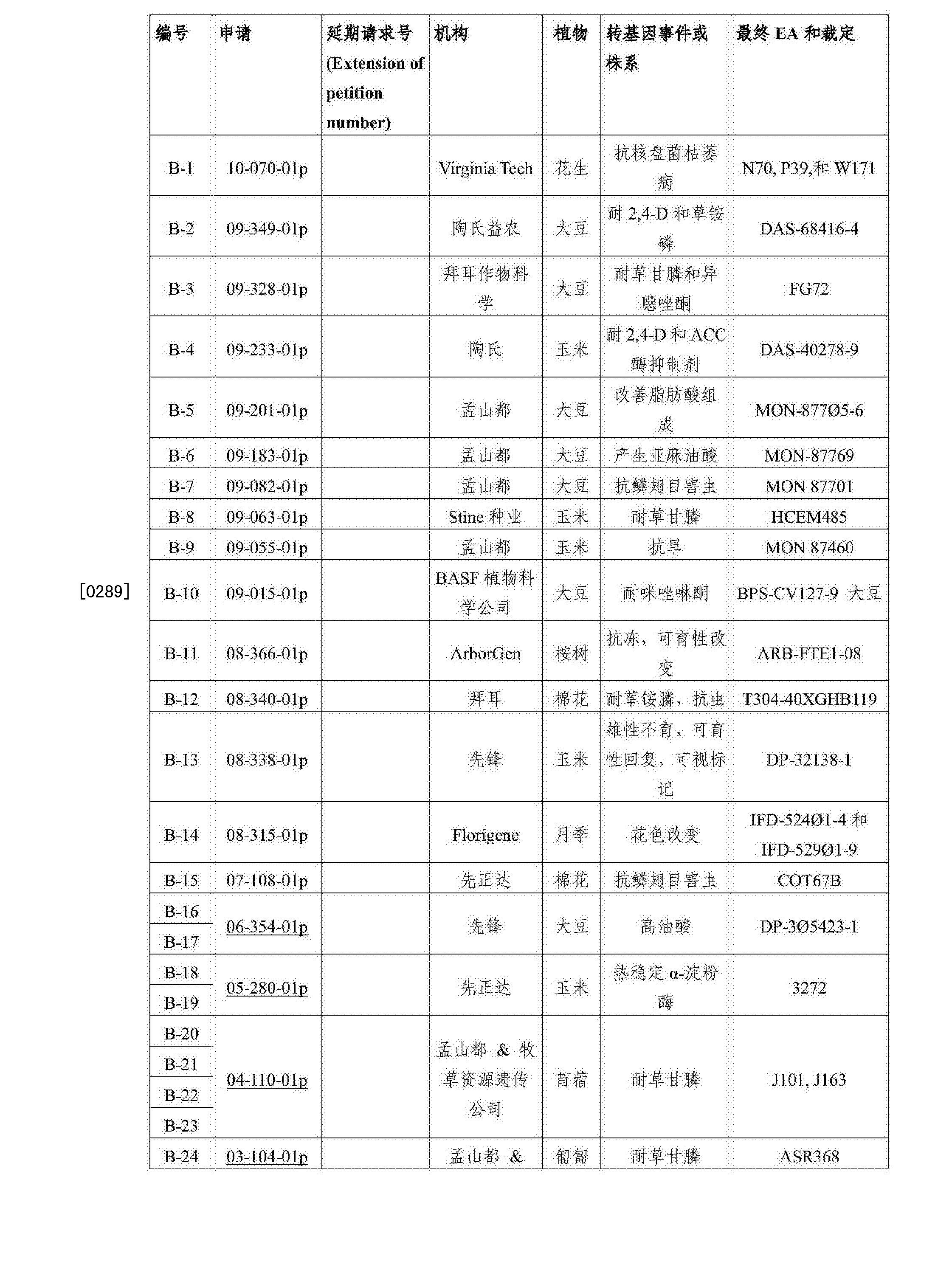 Figure CN103717076BD00481