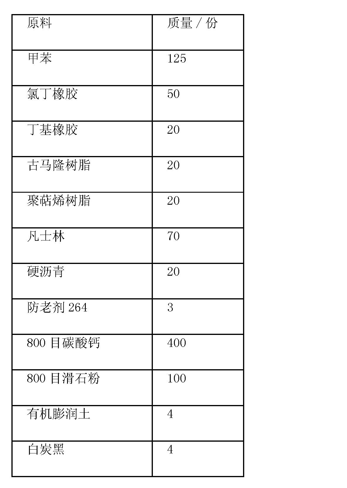 Figure CN101935505BD00071