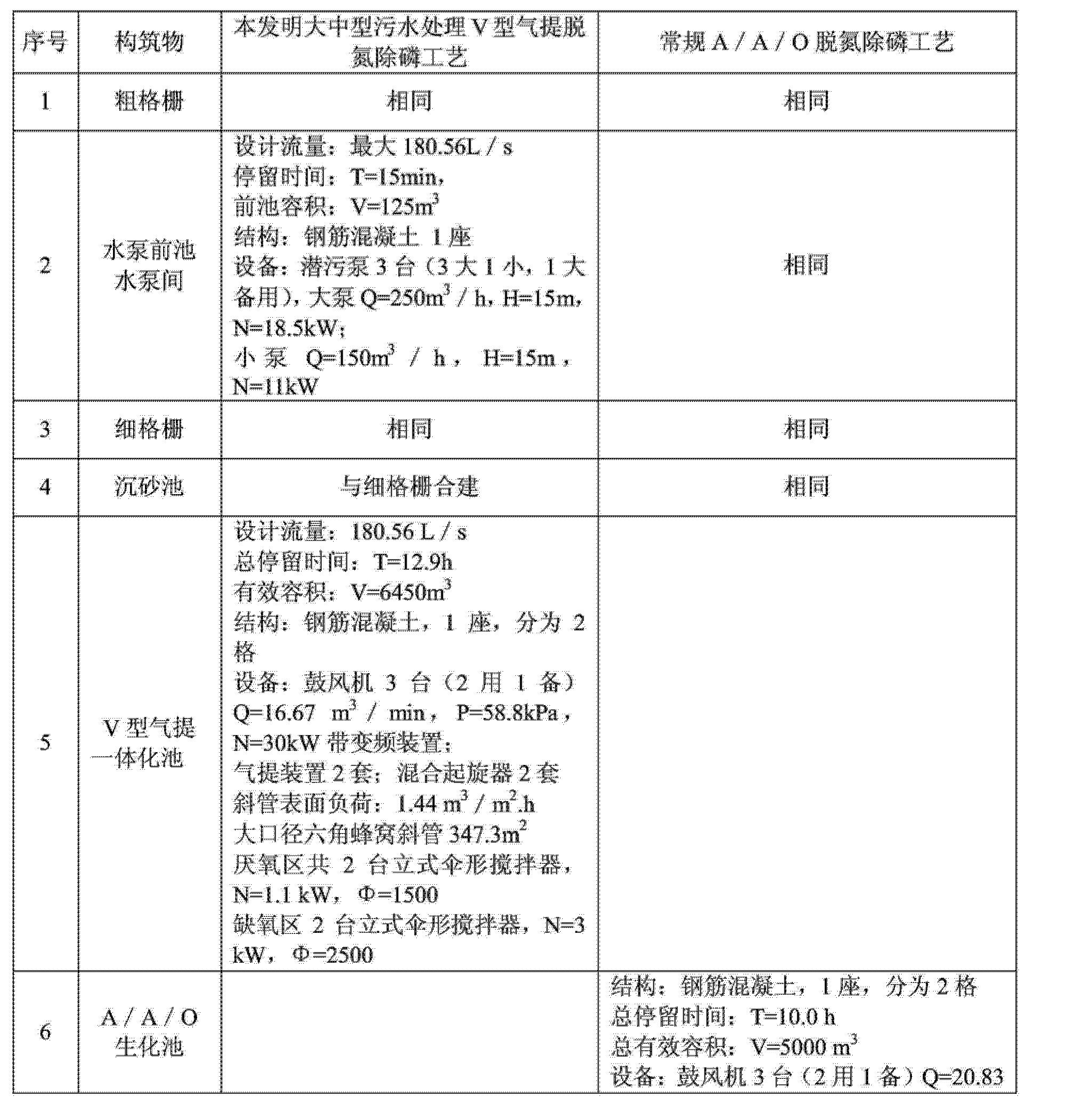 Figure CN103395950BD00131