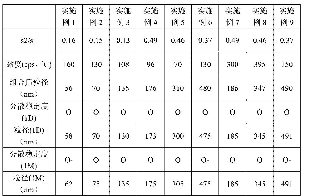 Figure CN102827500BD00141